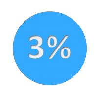 Lokata Jesienny Sejf 4% na 3 miesiące w Idea Bank