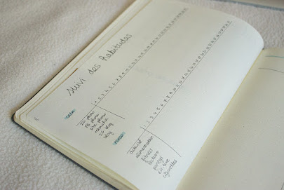 bullet journal juillet bujo monthly habit tracker