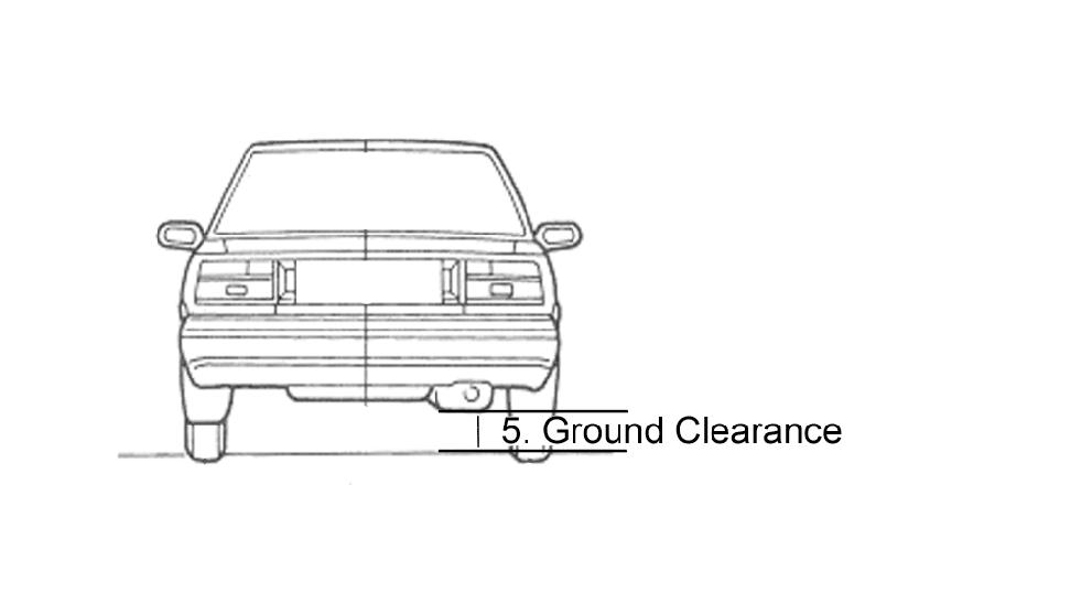 Ketika sobat melihat sebuah brosur kendaraaan Istilah pada dimensi kendaraan