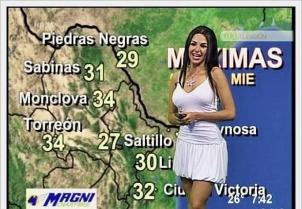 Weather presentation in different countries