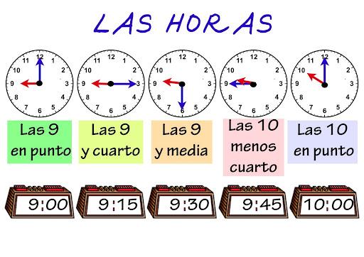 Juegos Para Aprender Las Horas Del Reloj Ceip Curros Enríquez Celanova