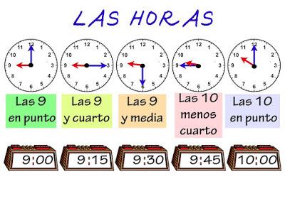 Resultado de imagen de las horas el reloj digital