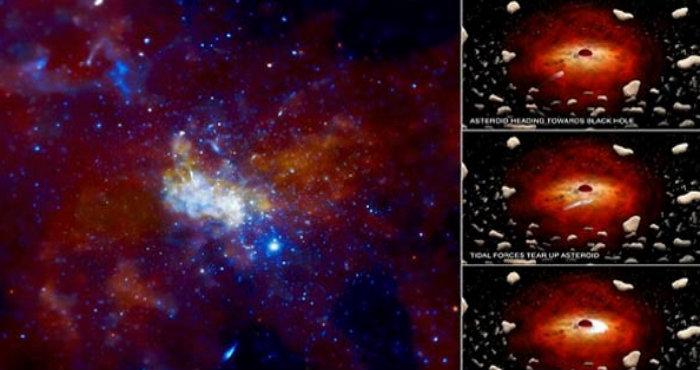 Adanya Lubang Hitam di Pusat Galaksi Yang Menyemburkan Fragmen Seukuran Planet