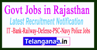 Latest Rajasthan Government Job Notifications