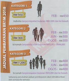 Kemaskini Bantuan Rakyat 1Malaysia (BRIM) 2018