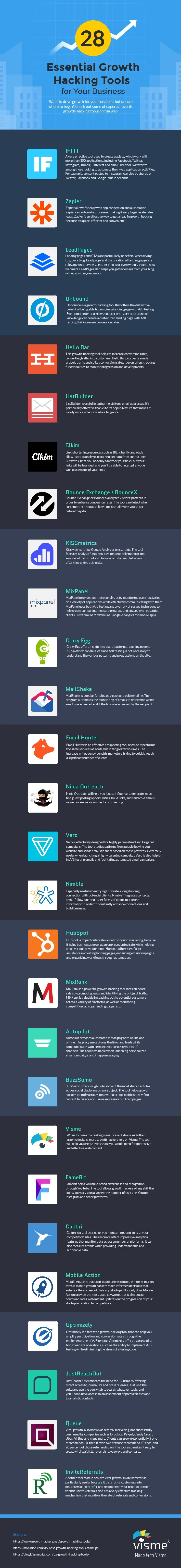 28 Essential Growth Hacking Tools to Rapidly Build Your Business #Infographic