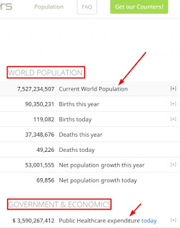WORLD CURRENT POPULATION,