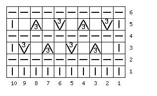 """Рельефный узор """"Троица"""" (схема)."""