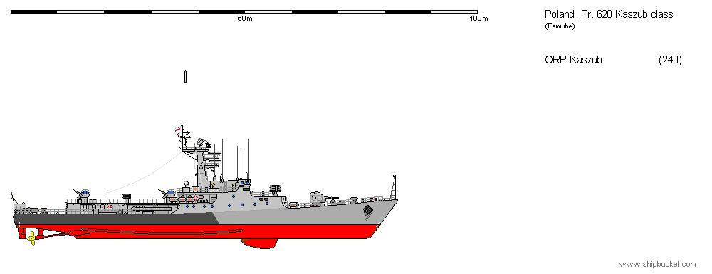 WARSHIPSRESEARCH: Polish Large Patrol Corvette (Project