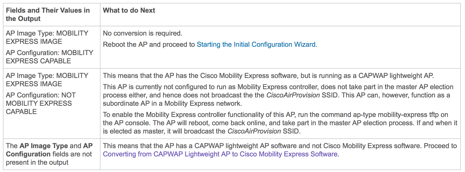 post-ccie life : Mobility Express on 3802i