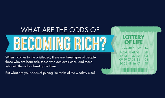 What Are The Odds Of Becoming Rich?