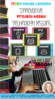 Are you interested in teaching in innovative ways? Do you have the right mindset to revolutionize the way technology tools are used in the classroom? Then you are the perfect fit to learn and use the iTECH Model in your classroom.