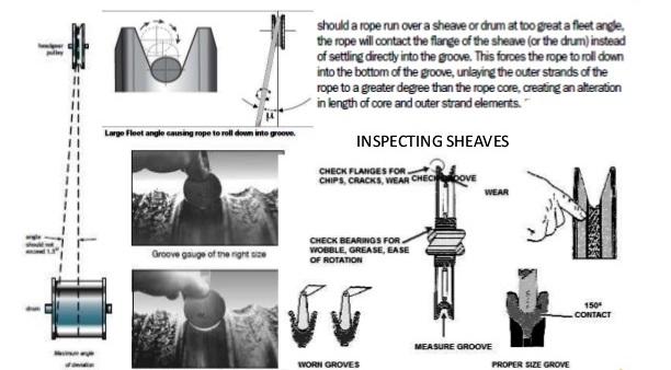 Mariners Repository: LIFTING EQUIPMENT - SHEAVES, BLOCKS , DRUMS ...