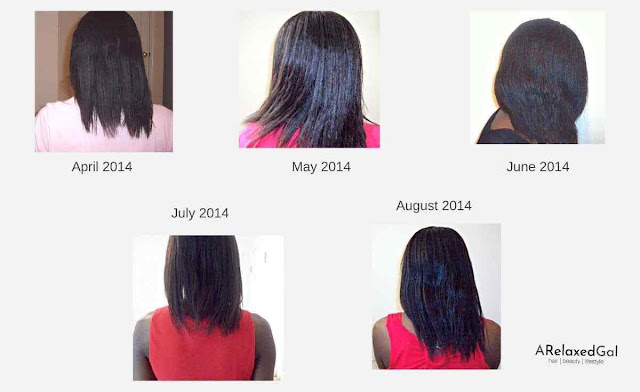 Relaxed hair journey 5 months of results | A Relaxed Gal