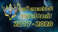 சனி பெயர்ச்சி ராசி பலன்கள் 2017 - 2020