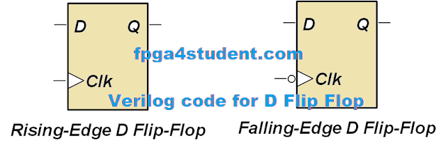 Verilog code for D Flip Flop