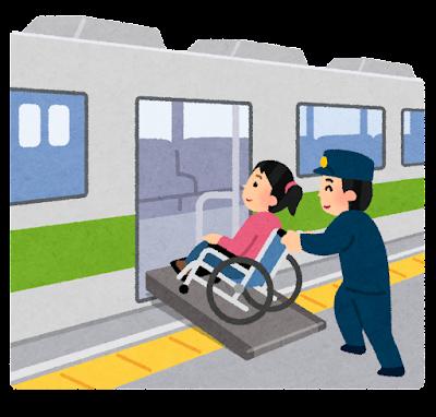 電車に乗る車椅子の人のイラスト
