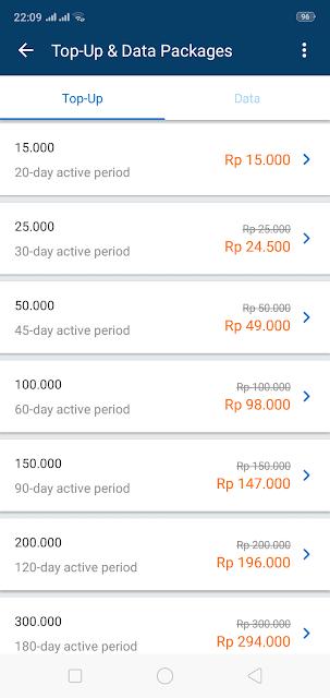 Investasi pebisnis online