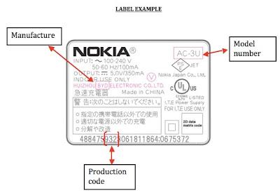 Lista dei product code modelli Nokia, Brand e no-brand.