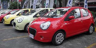 Varian Mobil Geely Panda