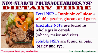 http://bonvictor.blogspot.co.uk/2014/04/therapeutic-food-polysaccharides.html