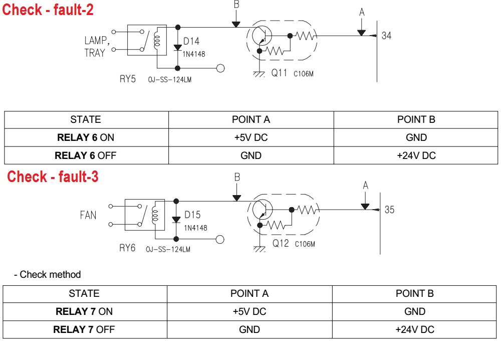 fig 3 daewoo koc154k9a27 microwave oven circuit diagram how to daewoo microwave wiring diagram at gsmportal.co