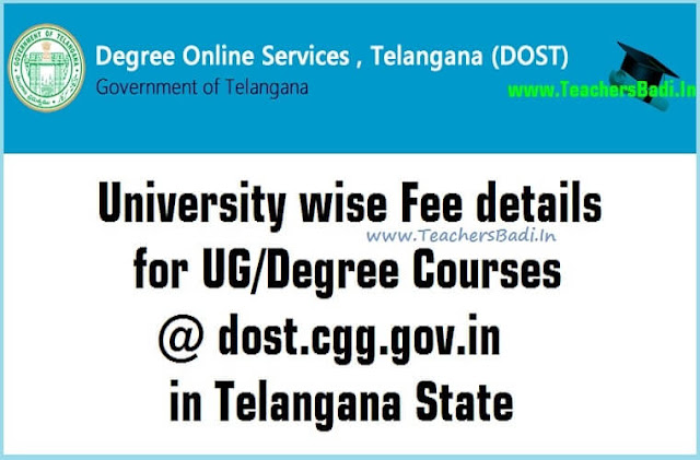 University wise Fee details,UG Courses,dost.cgg.gov.in,Telangana State