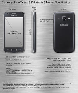 Samsung GALAXY Ace 3 3G version