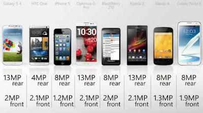 pixel in smartphone