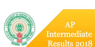 Andhra Pradesh 1st Inter Results 2018
