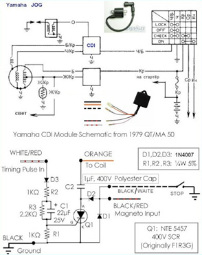 CDI motor Model AC