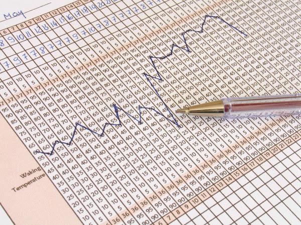 每天記得量體溫,對一般人來說是一件很累人的事。數位時代翻攝自 Yono Lab 官網。