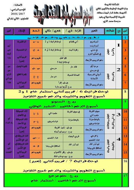 توزيع سنوي لغة عربية المستوى الثاني,,,في رحاب اللغة العربية