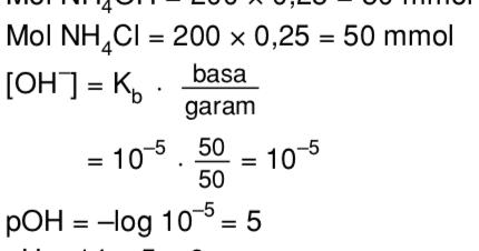 pH dari campuran 200 mL larutan NH4OH 0,25 M (Kb =10-5