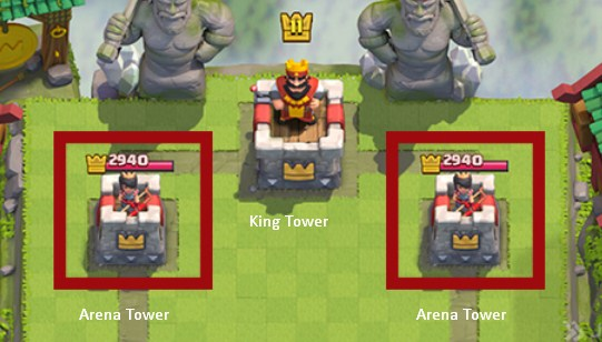 Perbedaan Arena Tower dan King Tower pada Game Clash Royale
