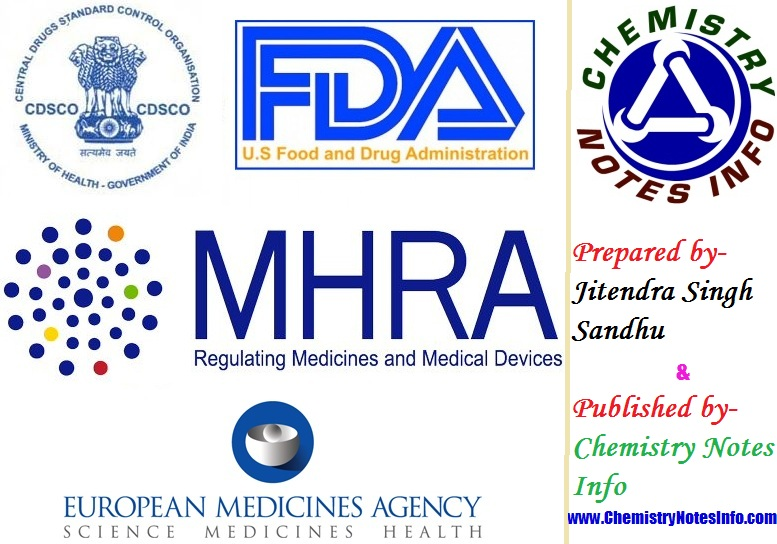 regulatory agency food and drug administration Of drugs or biological products subject to food and drug administration (fda) regulation federal agencies the fdaaa 801 requirements by requiring the.