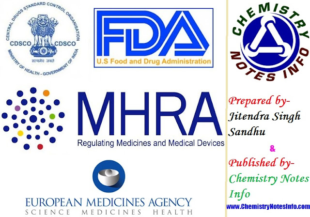 regulatory bodies for pharmaceutical products