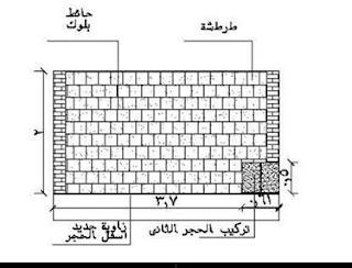 أعمال الحجر في الإنشاءات المعمارية pdf
