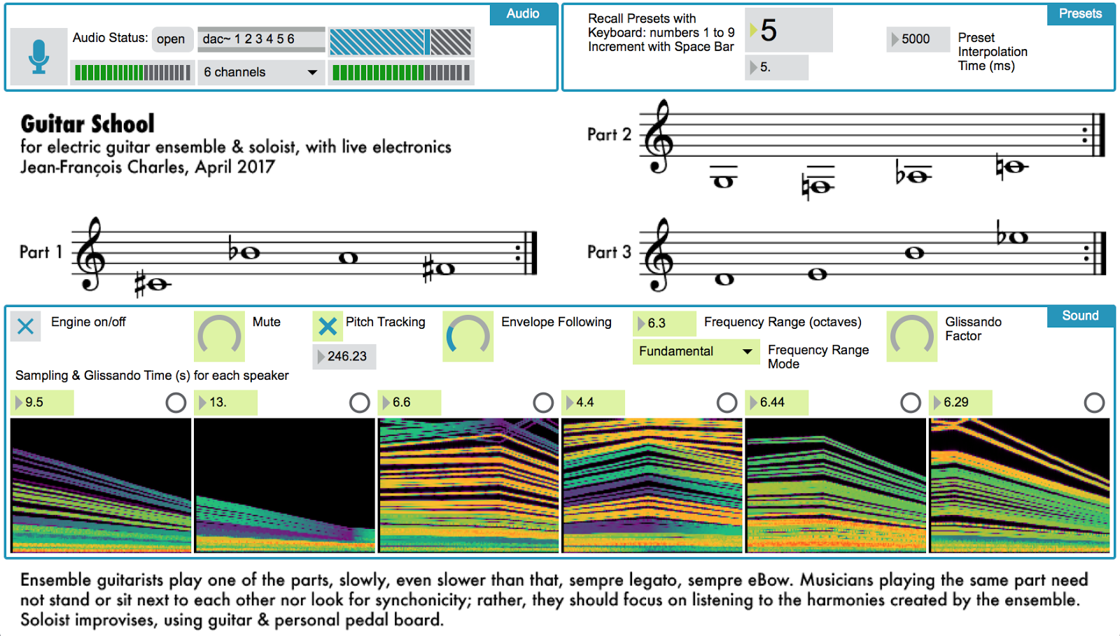 A free tutorial on spectral sound processing using maxmsp and guitar school baditri Gallery