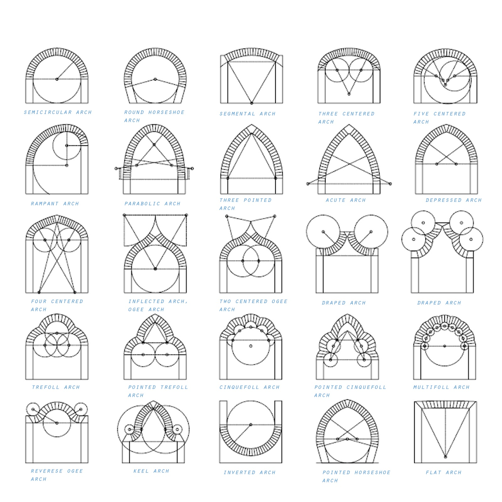 keystone arch diagram singer 401a stitch oc newbie cc first set of dungeon doors pixelart