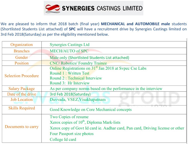 Training & Placement Cell: Recruitment
