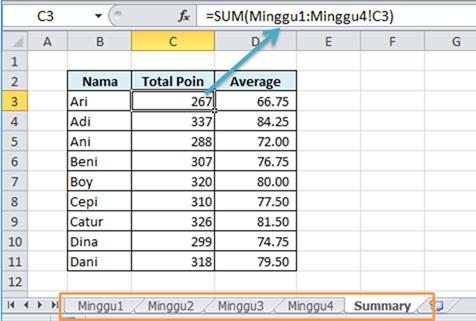 Contoh Rumus Excel SUM 3 Dimensi Penjumlahan Multiple Sheet
