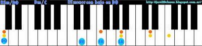 acorde piano chord (REm con bajo en DO)