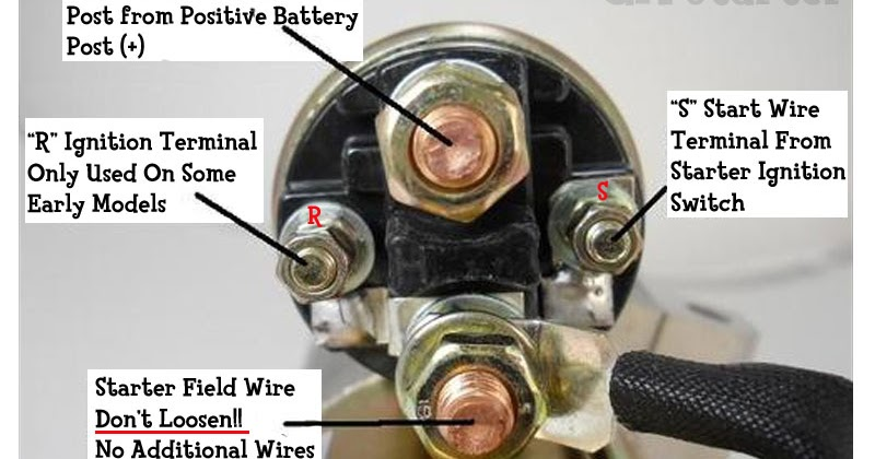 Chevy Starter Wiring - Wiring Diagram Data bored-activity -  bored-activity.portorhoca.it | 1980 Chevy Starter Wiring |  | portorhoca.it