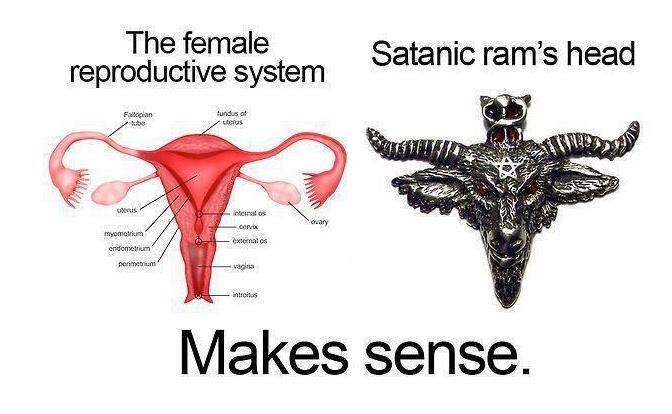 Natural Shaman Womb Symbolism Rams Head