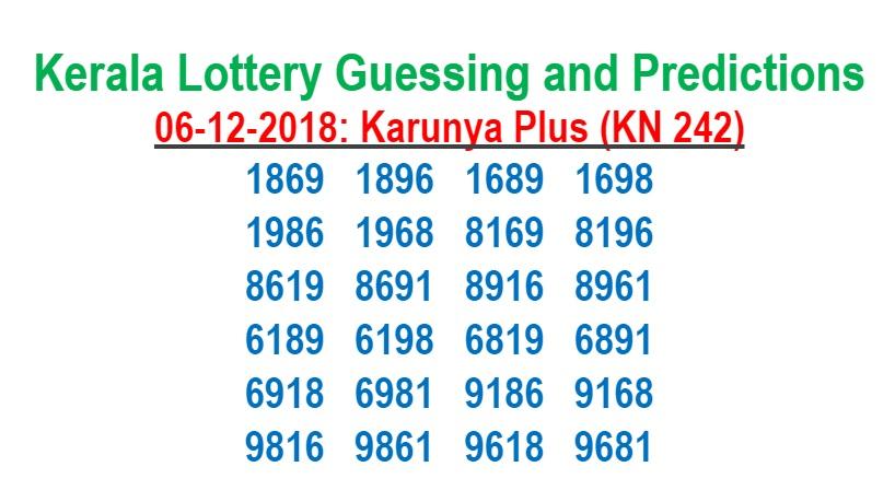 Kerala Lottery Guessing and Predictions 06-12-2018 : KARUNYA