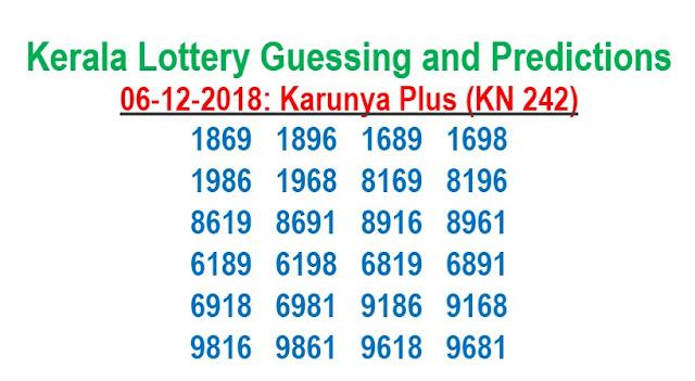 Prediction Number Guess 06.12.2018 KARUNYA PLUS (KN-242)
