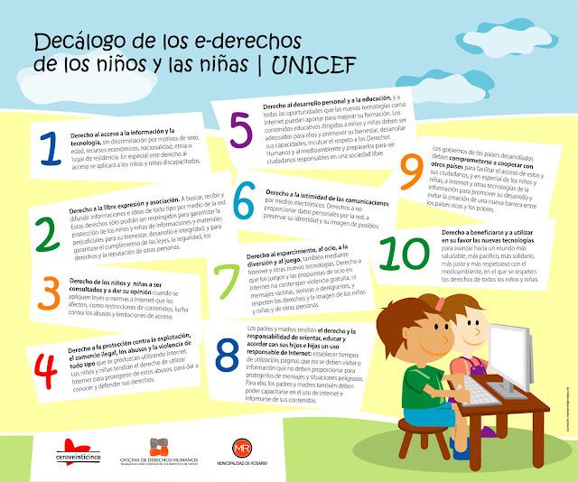 Resultado de imagen de blogspot, derechos de la infancia