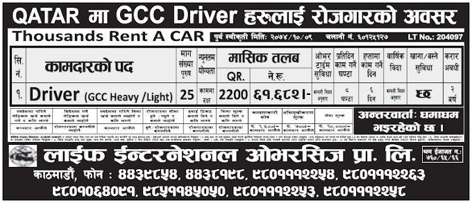 Jobs in Qatar for Nepali, Salary Rs 61,682