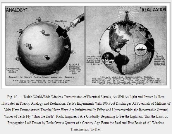 Tesla Bukan Penganut Flat Earth